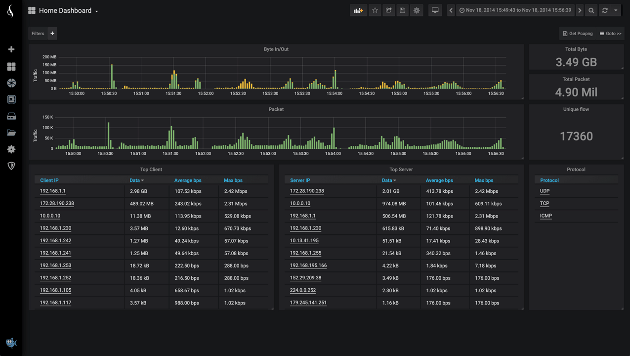 iota-home-dashboard.png